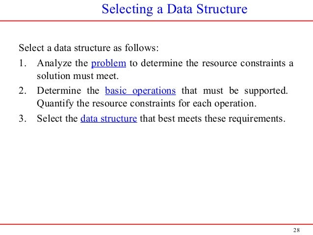 28 Selecting a Data Structure Select a data structure as follows: 1. Analyze the problem to determine the resource constra...