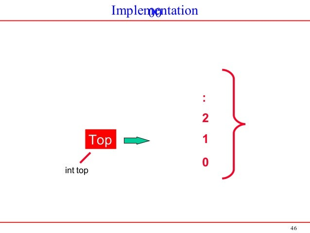 46 00Implementation 0 1 2 : Top int top