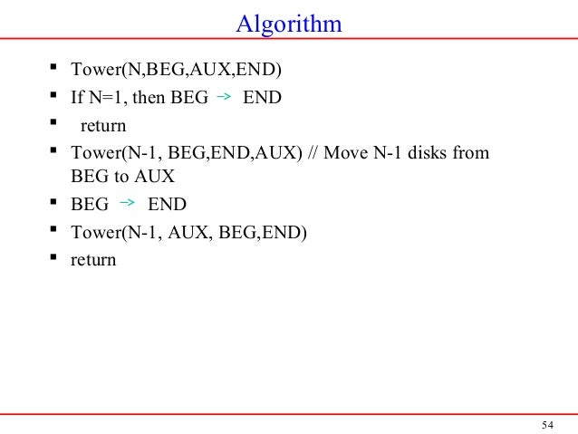 54 Algorithm  Tower(N,BEG,AUX,END)  If N=1, then BEG END  return  Tower(N-1, BEG,END,AUX) // Move N-1 disks from BEG t...