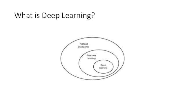 Deep Learning Examples • Near-human-level image classification • Near-human-level speech recognition • Near-human-level ha...
