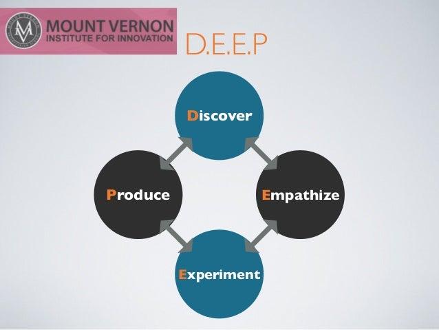 IDEO'S Design Thinking for Educators 1 DISCOVERY  2 INTERPRETATION  3 IDEATION  4 EXPERIMENTATION  DISCOVERY INTERPRETATIO...
