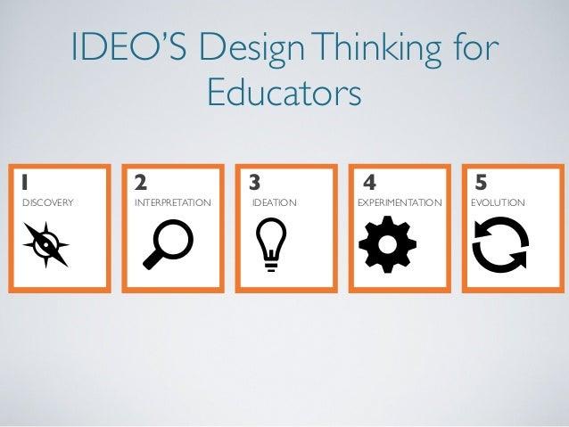 Attributesof  Design Thinking models