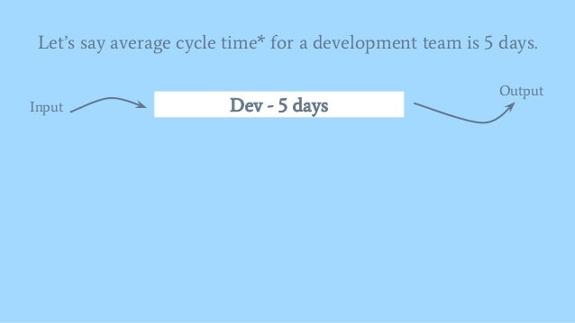 Let's say average cycle time* for a development team is 5 days. Dev - 5 daysInput Output