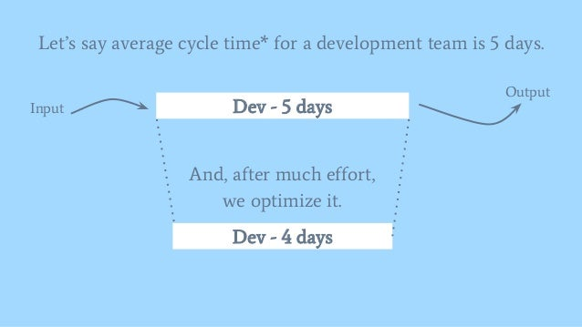 Let's say average cycle time* for a development team is 5 days. Dev - 5 daysInput Output And, after much effort, we optimi...