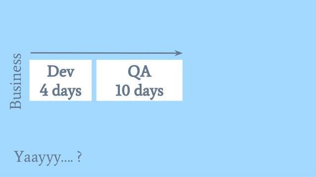 Yaayyy…. ? Dev 4 days Business QA 10 days