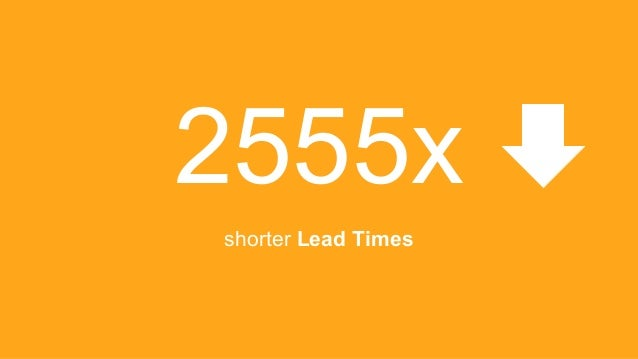 2555x shorter Lead Times