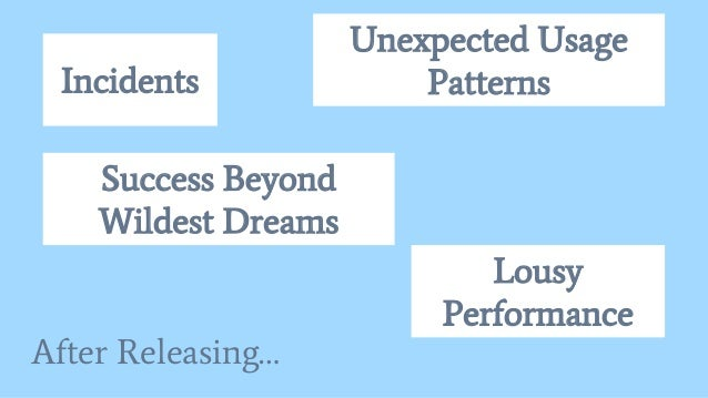 After Releasing… Success Beyond Wildest Dreams Unexpected Usage Patterns Lousy Performance Incidents