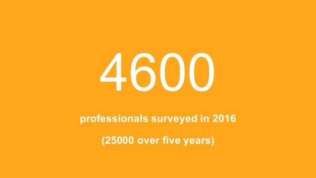 4600 professionals surveyed in 2016 (25000 over five years)
