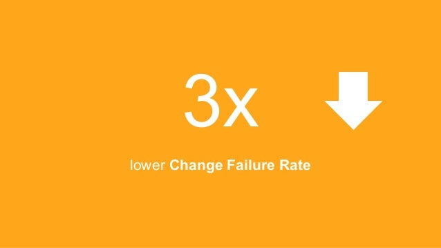 3x lower Change Failure Rate