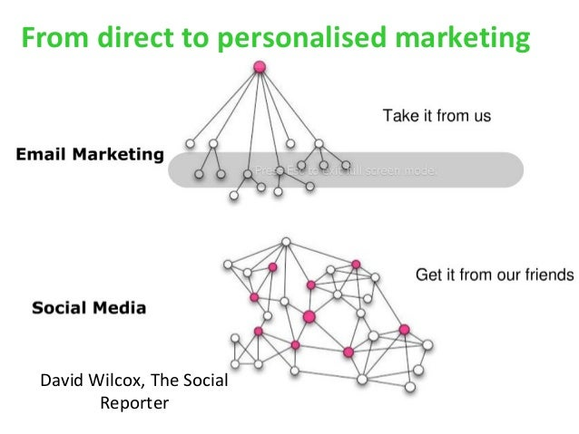 The three types of e-marketing 1. Transactional E-Commerce Direct marketing 2. Promotional Online content Viral marketing ...
