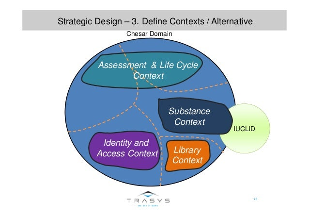 IUCLID 20 Strategic Design – 3. Define Contexts / Alternative Assessment & Life Cycle Context Substance Context Library Co...
