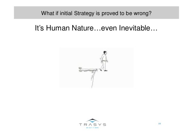 23 What if initial Strategy is proved to be wrong? It's Human Nature…even Inevitable…