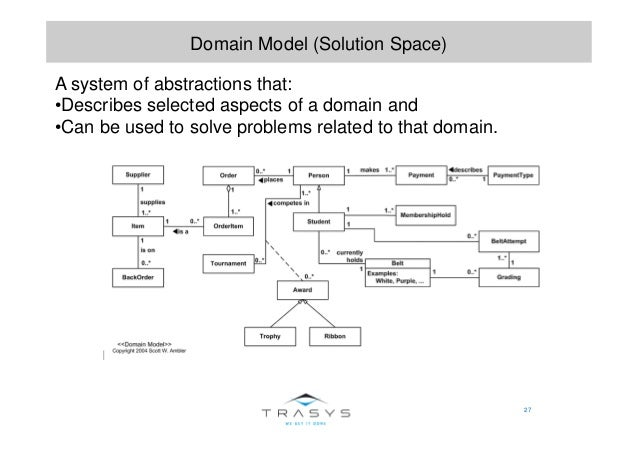27 Domain Model (Solution Space) A system of abstractions that: •Describes selected aspects of a domain and •Can be used t...
