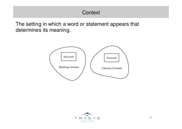 29 Context The setting in which a word or statement appears that determines its meaning.