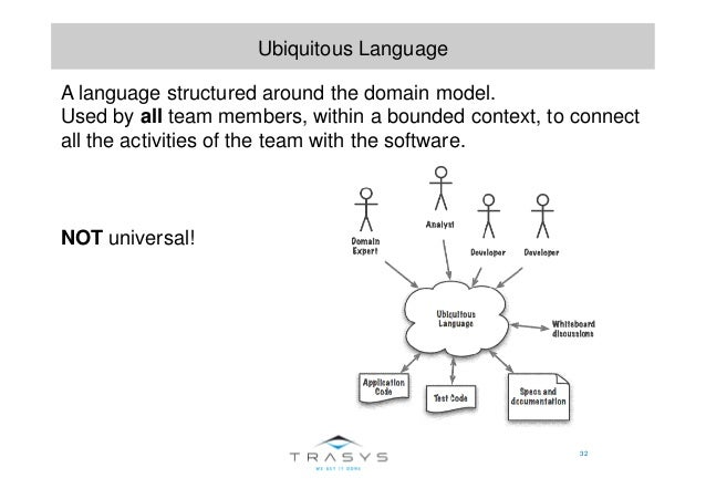 32 Ubiquitous Language A language structured around the domain model. Used by all team members, within a bounded context, ...