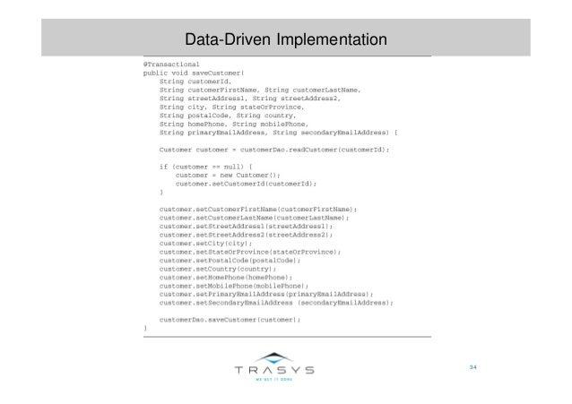 34 Data-Driven Implementation