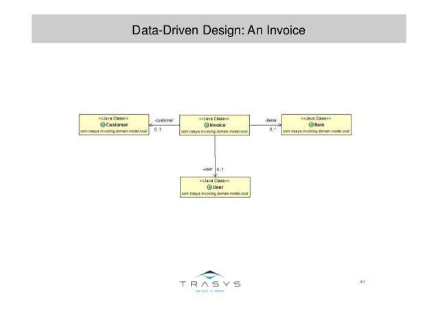 40 Data-Driven Design: An Invoice