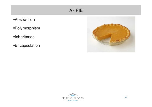 45 A - PIE Abstraction Polymorphism Inheritance Encapsulation
