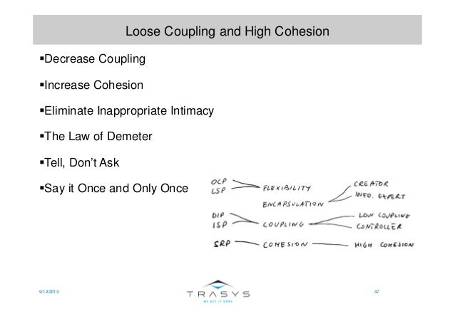 9/12/2013 47 Loose Coupling and High Cohesion Decrease Coupling Increase Cohesion Eliminate Inappropriate Intimacy The Law...