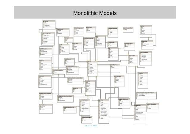 5 Monolithic Models