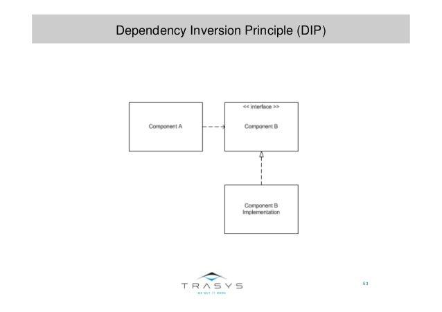 53 Dependency Inversion Principle (DIP)