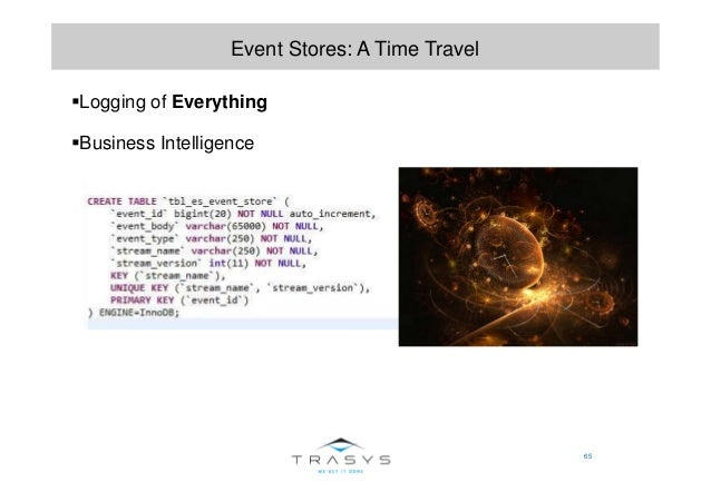65 Event Stores: A Time Travel Logging of Everything Business Intelligence