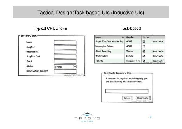 69 Tactical Design:Task-based UIs (Inductive UIs) Typical CRUD form Task-based