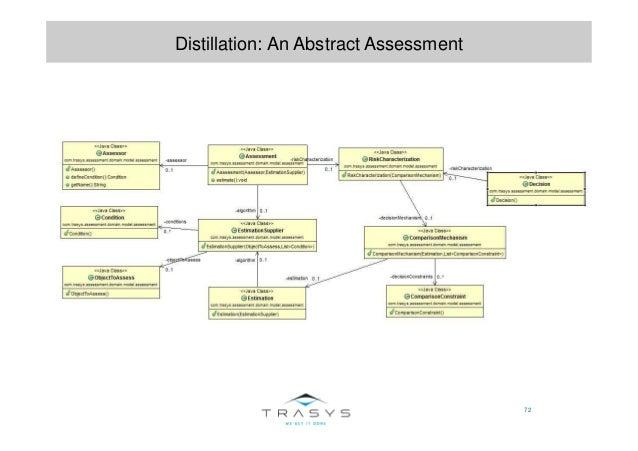 72 Distillation: An Abstract Assessment