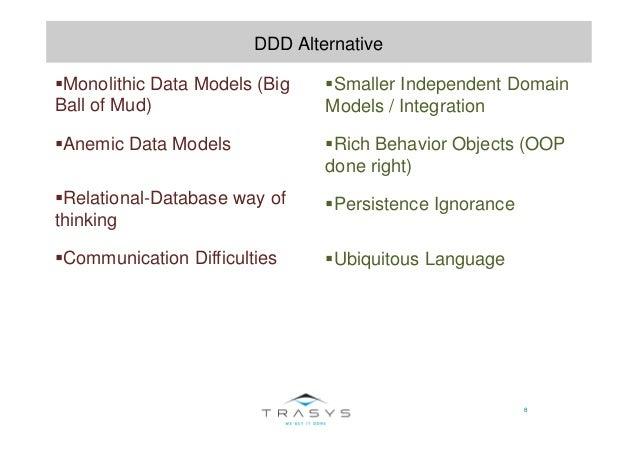 8 DDD Alternative Monolithic Data Models (Big Ball of Mud) Anemic Data Models Relational-Database way of thinking Communic...