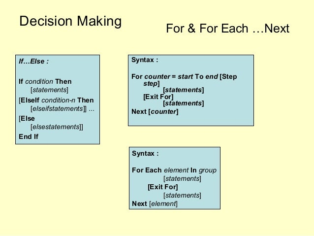 Decision Making If…Else : If condition Then [statements] [ElseIf condition-n Then [elseifstatements]] ... [Else [elsestate...