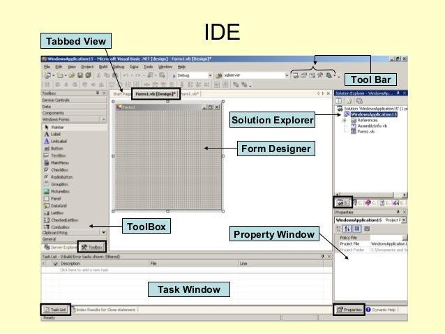 IDE Form Designer ToolBox Solution Explorer Property Window Tool Bar Task Window Tabbed View