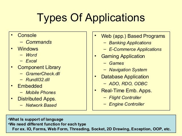 Types Of Applications • Console – Commands • Windows – Word – Excel • Component Library – GramerCheck.dll – Rundll32.dll •...