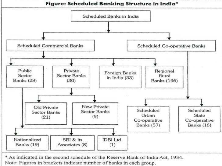 E Banking Slide 3