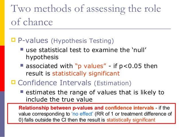confidence intervals and value relationship in numbers
