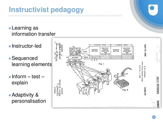 Instructivist pedagogy ●Learning as information transfer ●Instructor-led ●Sequenced learning elements ●Inform – test – exp...