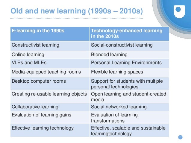 Old and new learning (1990s – 2010s) 17 E-learning in the 1990s Technology-enhanced learning in the 2010s Constructivist l...
