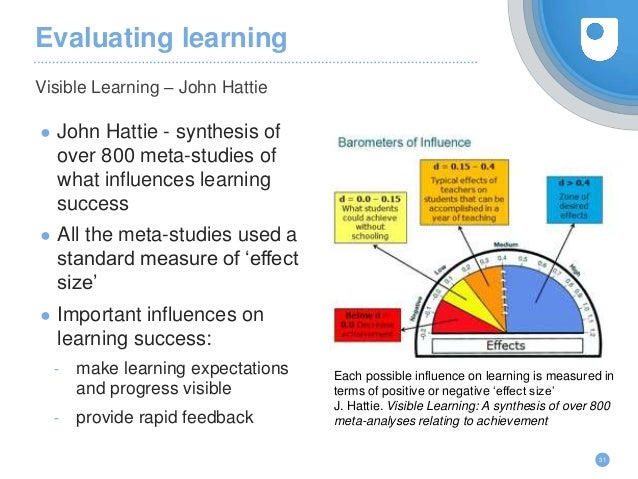 Evaluating learning ● John Hattie - synthesis of over 800 meta-studies of what influences learning success ● All the meta-...