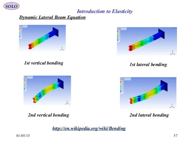 introduction to elasticity In undertaking its research, bitre is often required to estimate the likely  consequences of changes in market conditions or potential policy changes in  order to.