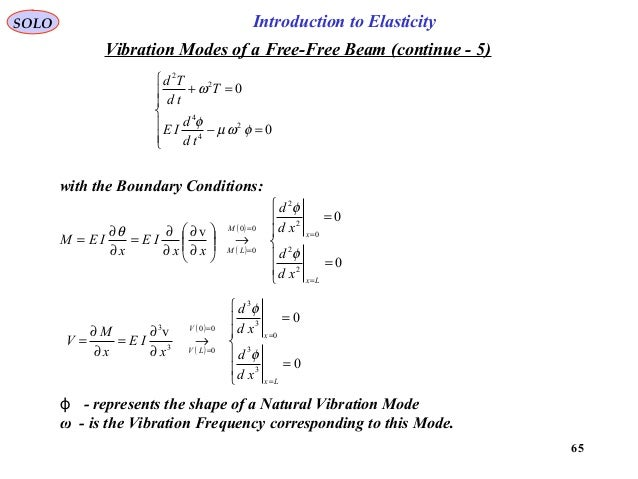 Introduction to the Mathematical Theory of Vibrations of Elastic Plates