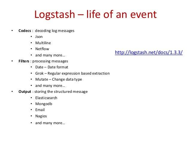 [LOGSTASH-180] ISO8601 date format not matching ...