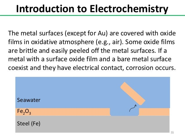 an introduction to the electrochemical cells Experimental goals reinforce topics from last semesterprovide experience working with electrochemical cellsinvestigate dependence of cell potential on.
