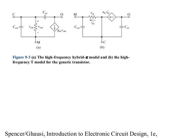 Introduction to electronic circuit design..model