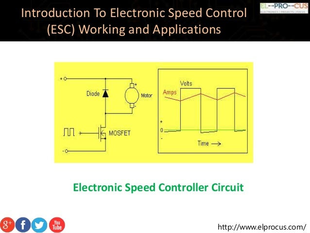 Electronic Speed Control (ESC) Circuits, Working And Applications