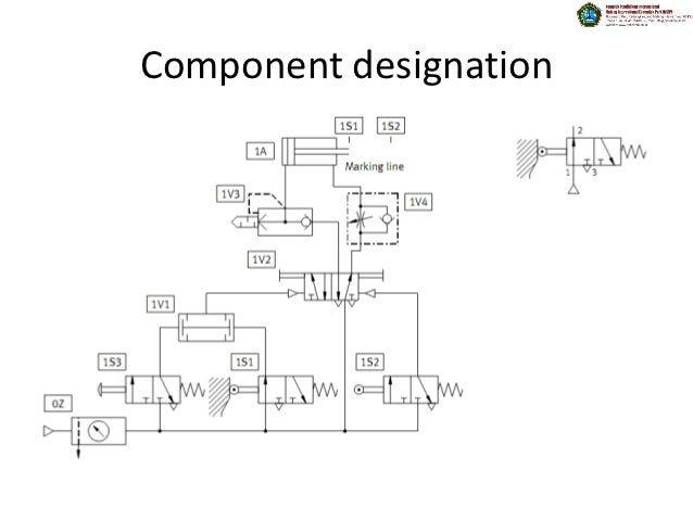 introduction to electropneumatic system circuit diagram