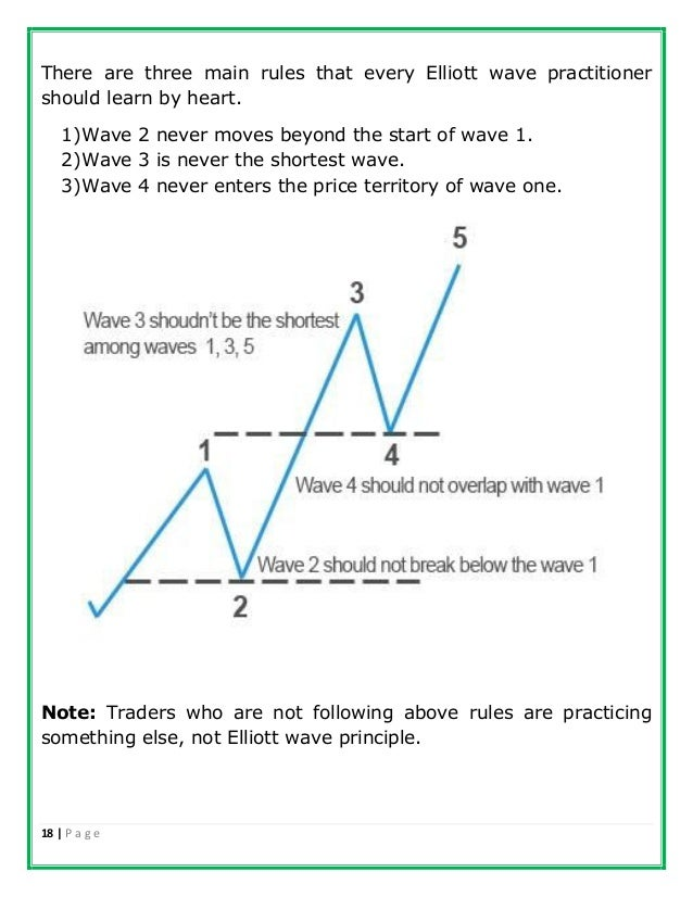 Elliott wave notes 1 Research paper Sample - August 2019