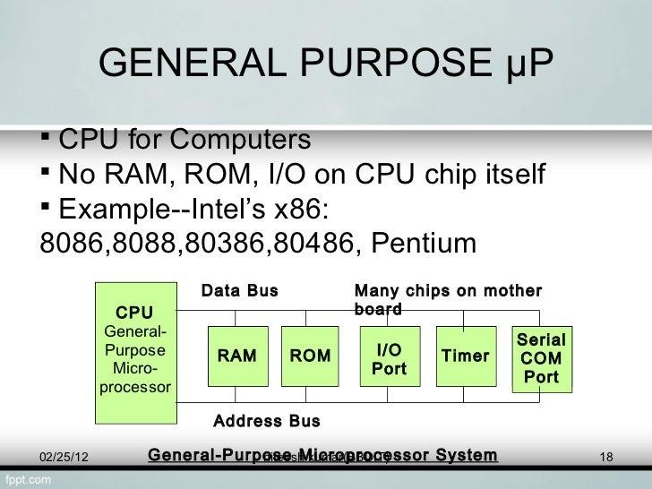 80386 diagram of pin pin map