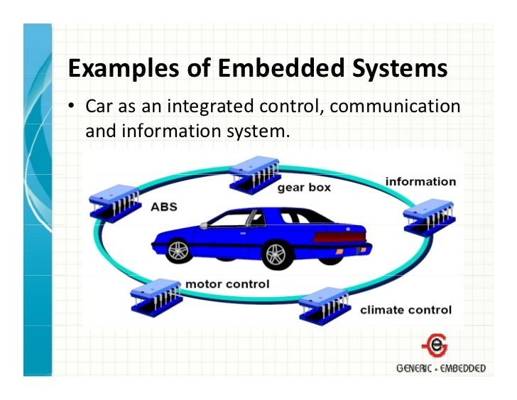 Introduction to embedded system design