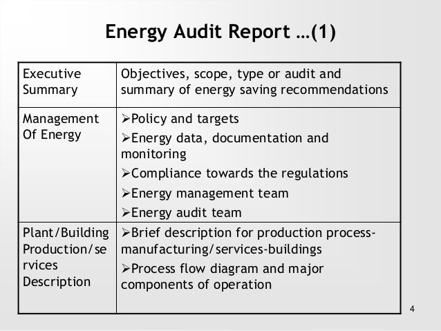 Introduction to energy audit part 3 – Auditing Report Format