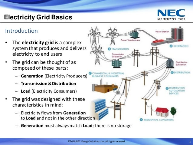 Introduction to energy storage