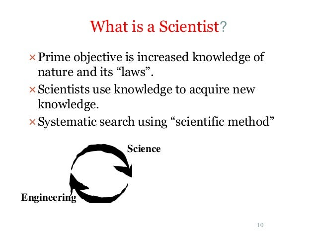 how do scientists use the scientific method to acquire new knowledge How do scientists use the scientific method to acquire new knowledge uses of scientific methods in business uses of scientific methods in business an overview: scientific research serves us to comprehend the world around us, how things work and why certain things look or act the way they do.